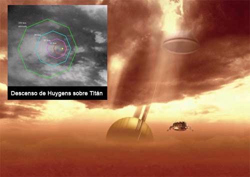 El viernes chocamos contra Titán